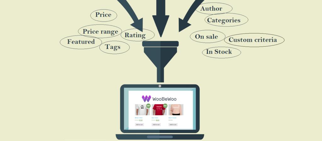 WooCommerce Product Filter WordPress plugin