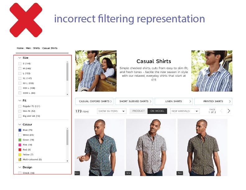 filtering representation