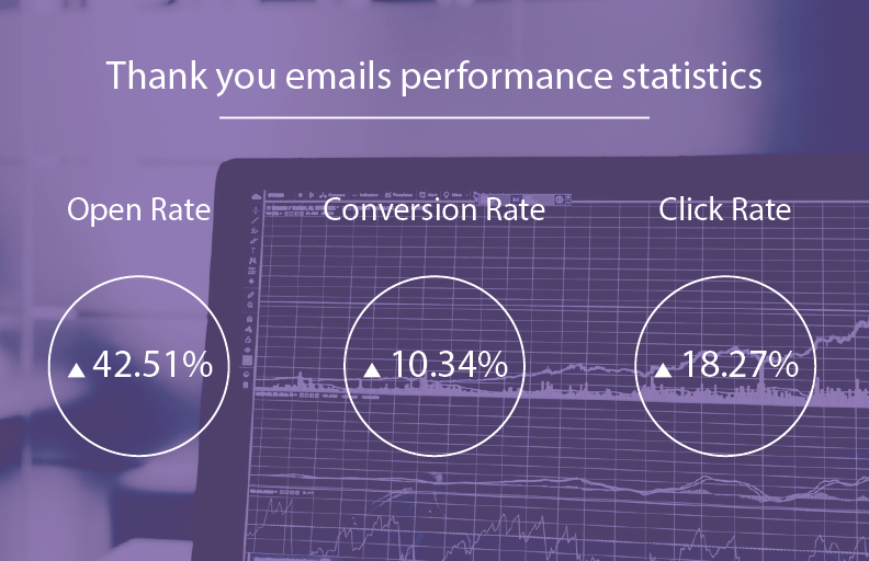 Emails Performance statistics