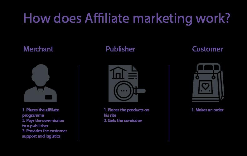 scheme affiliate marketing
