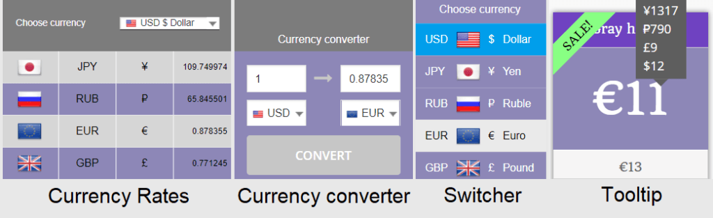Rates, converter, tooltip modes